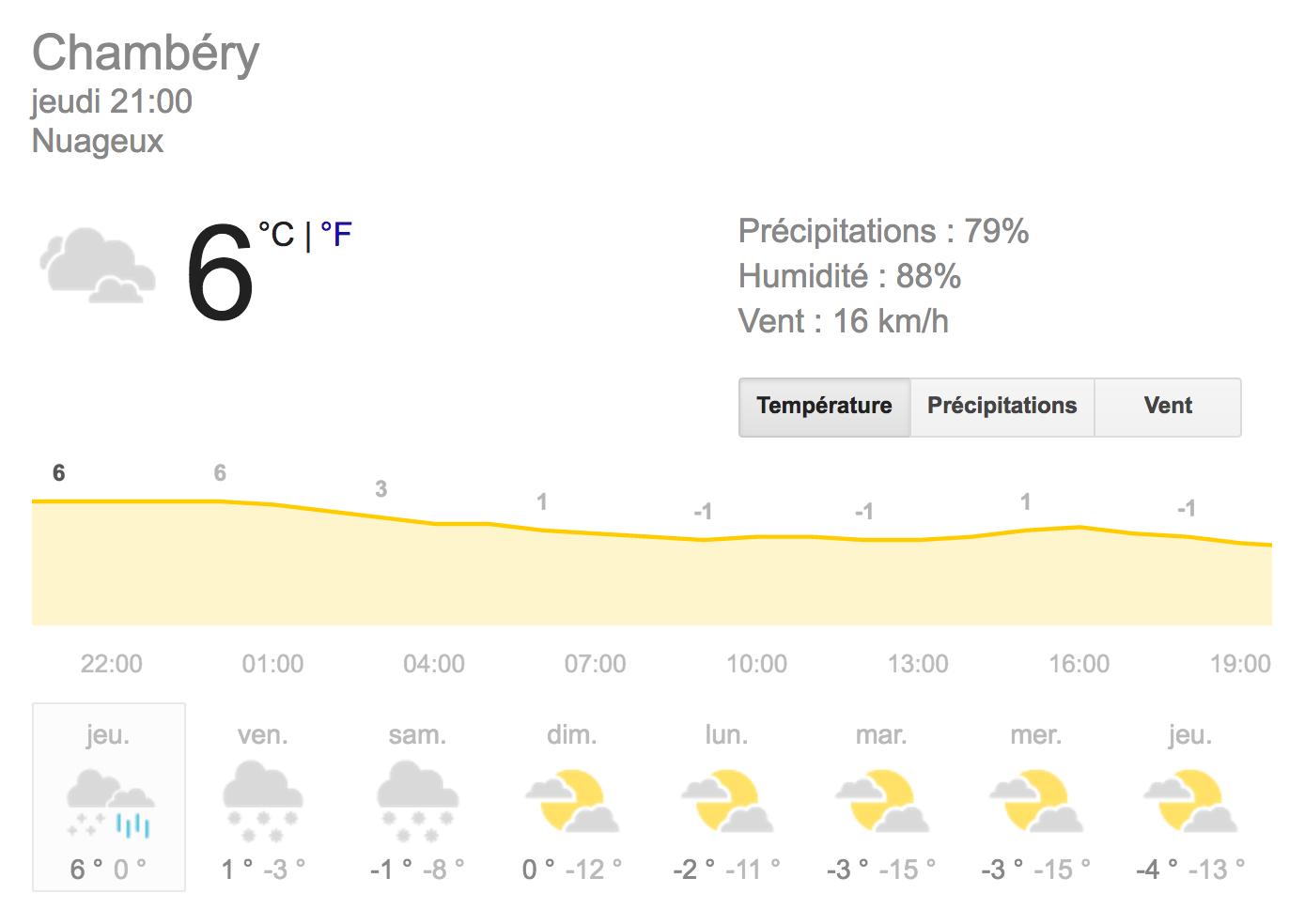 le froid la semaine prochaine